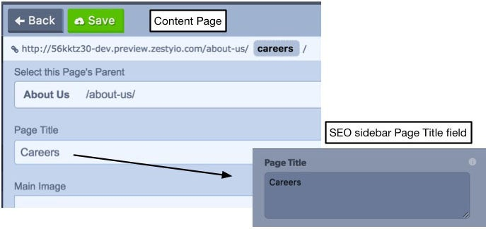 meta page titles are auto-filled on page creation from the first text field on the page and used by search engines as the search result title